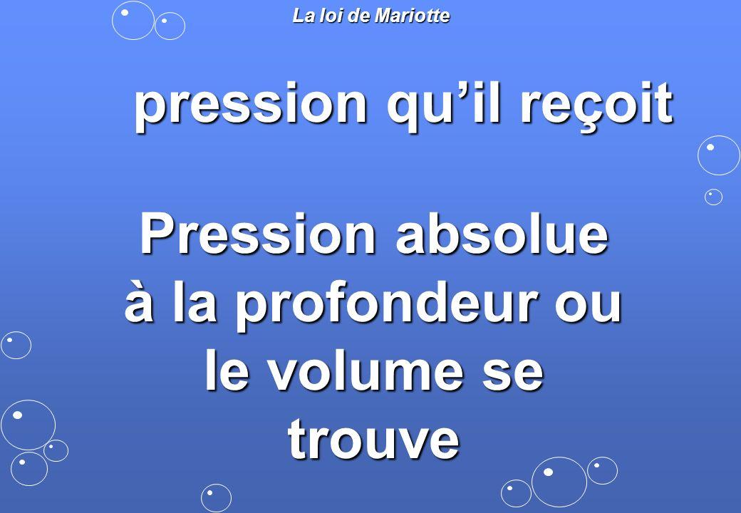 Pression absolue à la profondeur ou le volume se trouve