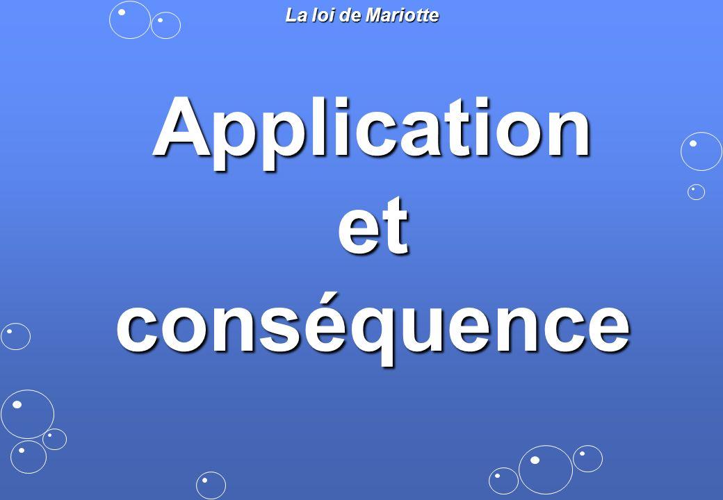 Application et conséquence