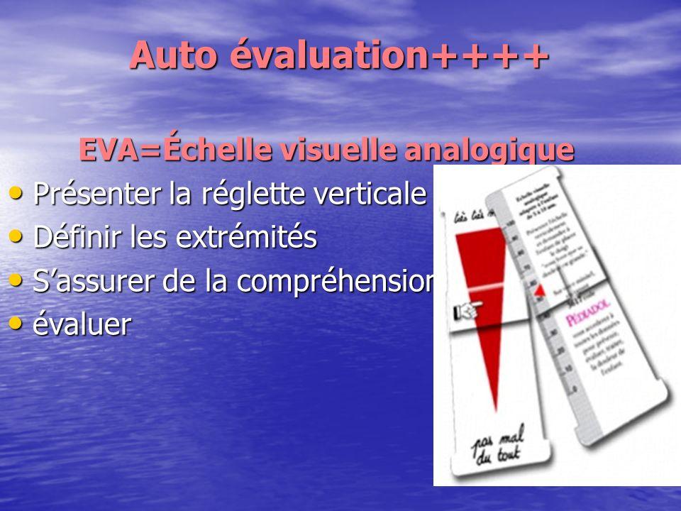 Auto évaluation++++ EVA=Échelle visuelle analogique