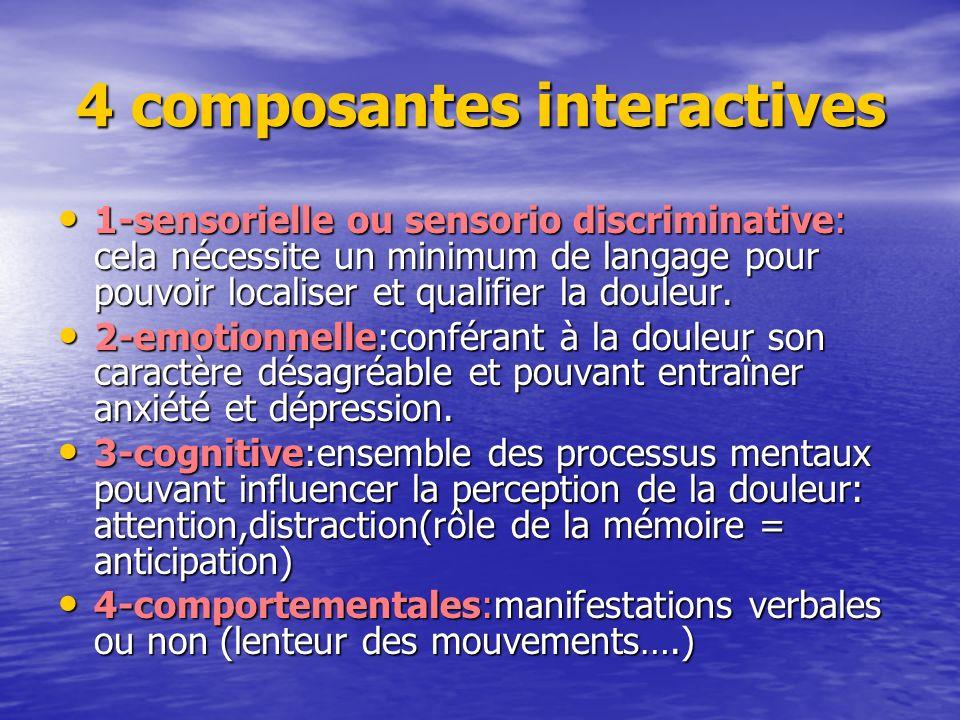 4 composantes interactives