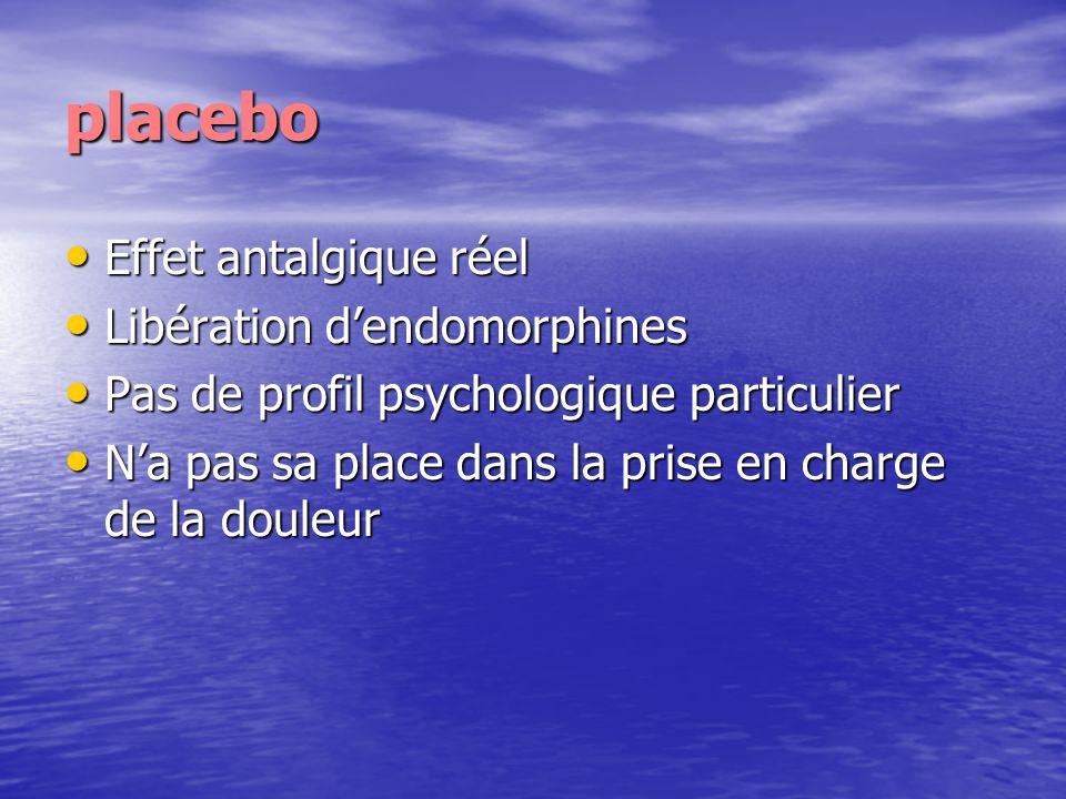 placebo Effet antalgique réel Libération d'endomorphines
