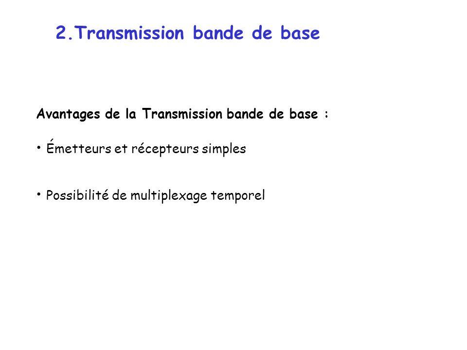 2.Transmission bande de base