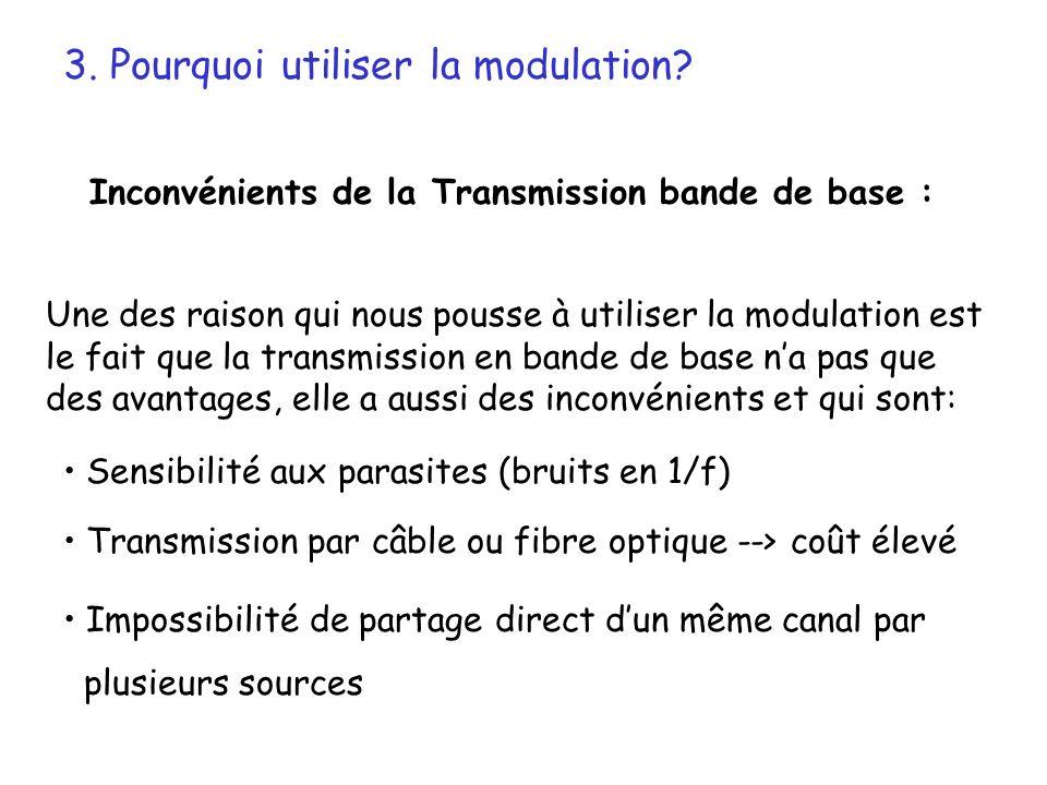 3. Pourquoi utiliser la modulation