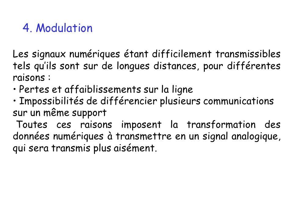 4. Modulation Les signaux numériques étant difficilement transmissibles tels qu'ils sont sur de longues distances, pour différentes raisons :