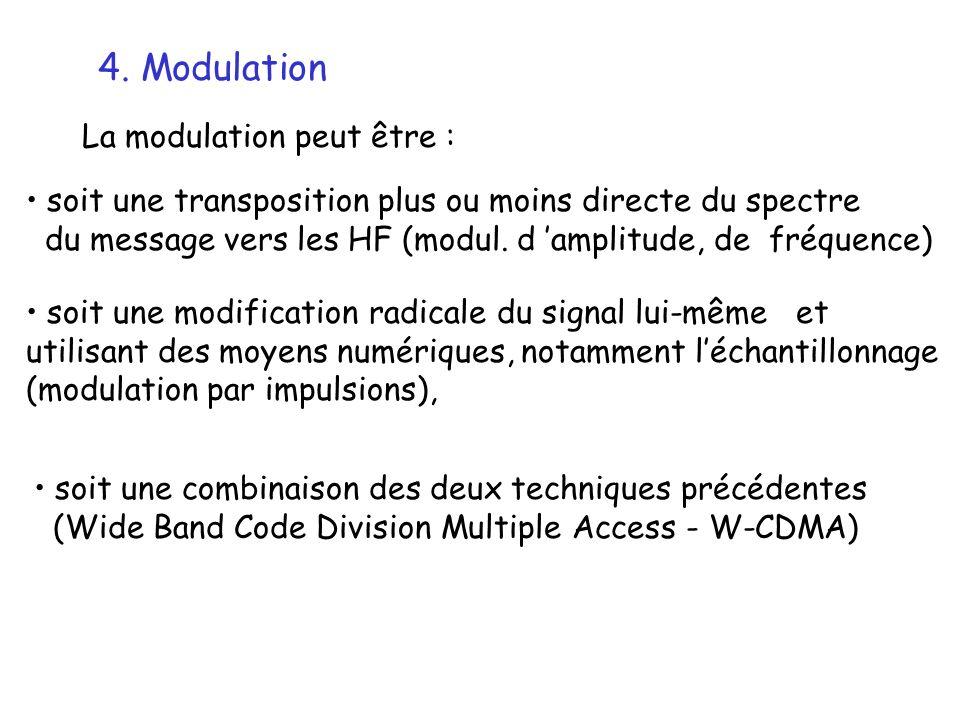 4. Modulation La modulation peut être :