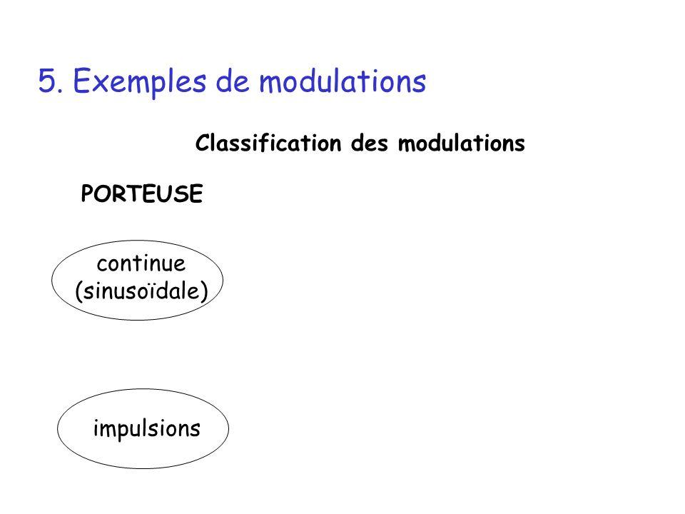 5. Exemples de modulations