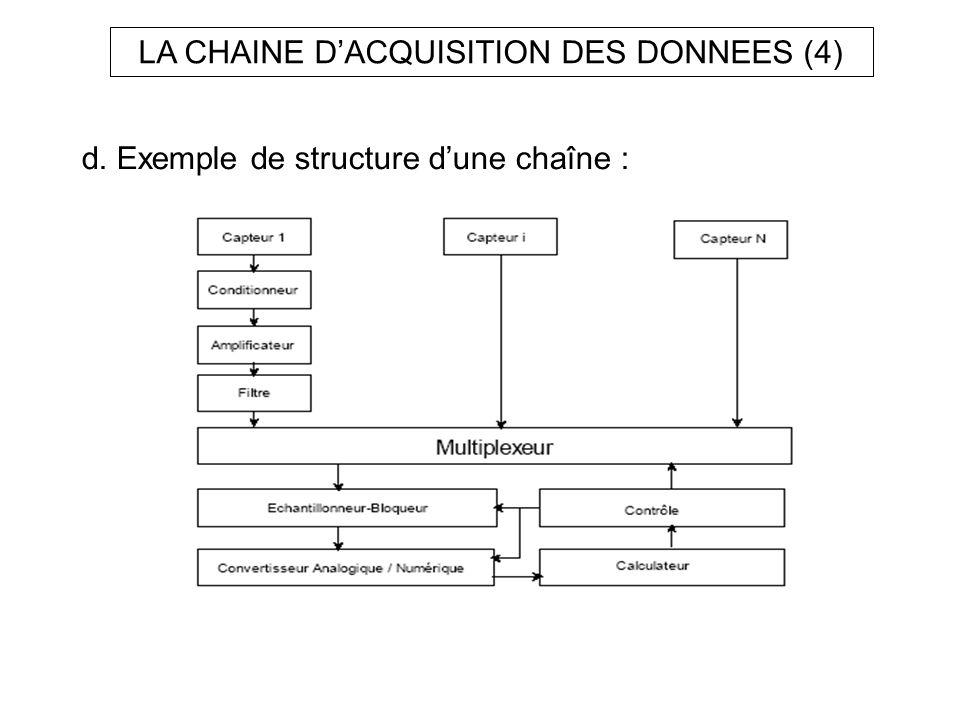LA CHAINE D'ACQUISITION DES DONNEES (4)