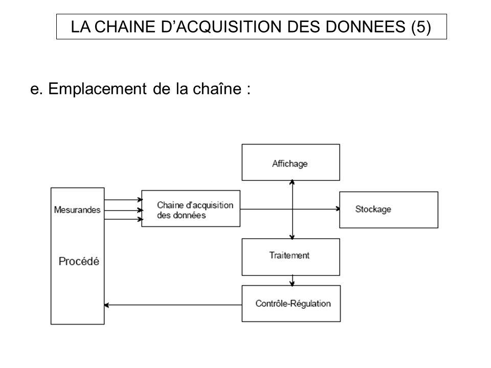 LA CHAINE D'ACQUISITION DES DONNEES (5)
