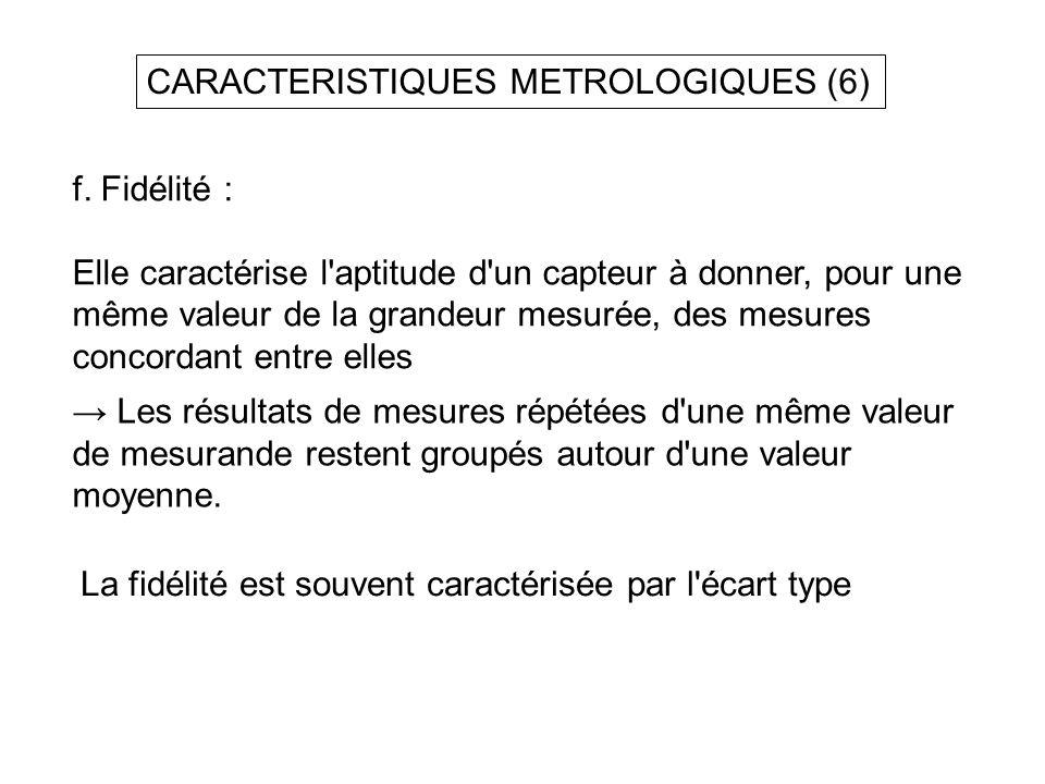 CARACTERISTIQUES METROLOGIQUES (6)