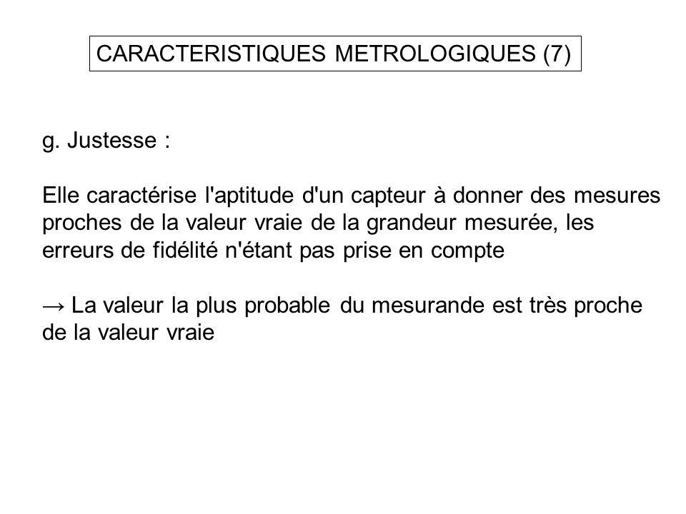 CARACTERISTIQUES METROLOGIQUES (7)