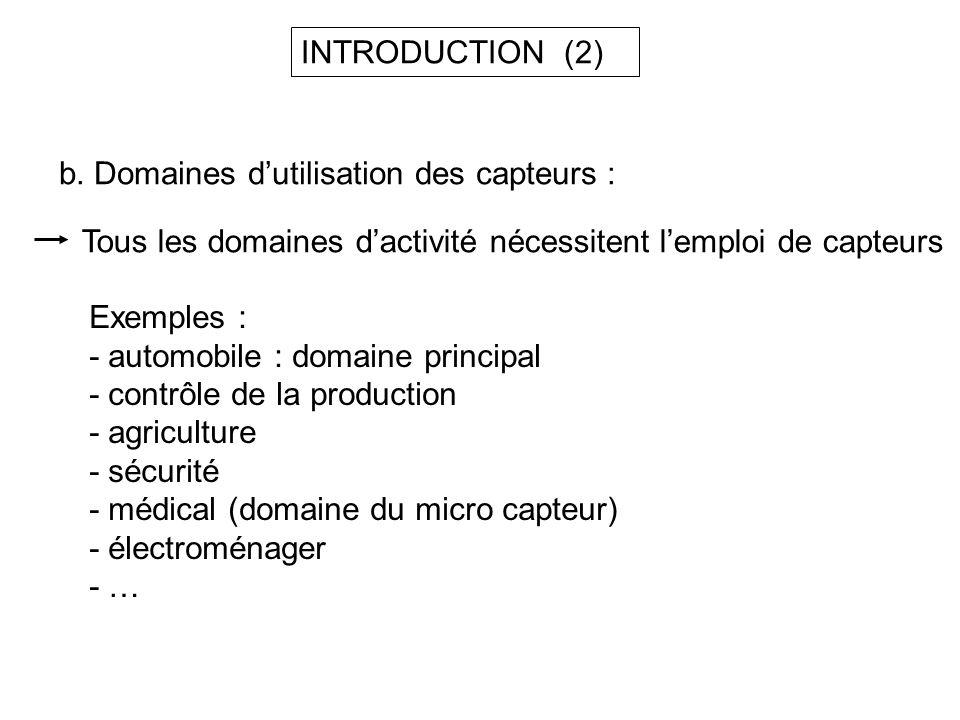 INTRODUCTION (2) b. Domaines d'utilisation des capteurs : Tous les domaines d'activité nécessitent l'emploi de capteurs.