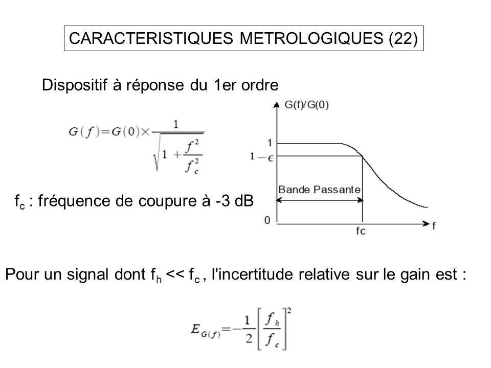 CARACTERISTIQUES METROLOGIQUES (22)