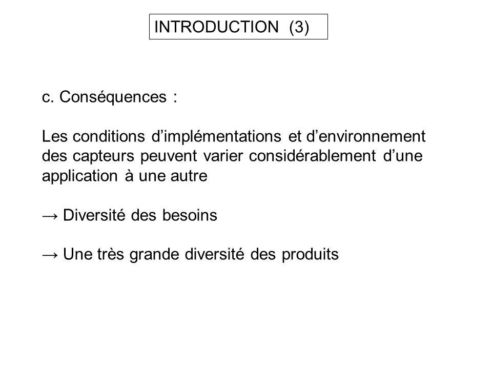 INTRODUCTION (3)c. Conséquences : Les conditions d'implémentations et d'environnement des capteurs peuvent varier considérablement d'une.