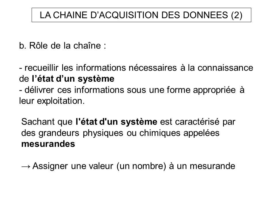LA CHAINE D'ACQUISITION DES DONNEES (2)