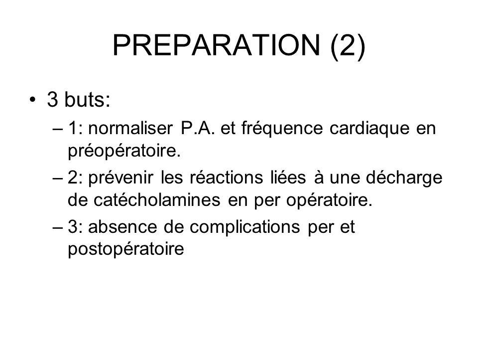 PREPARATION (2) 3 buts: 1: normaliser P.A. et fréquence cardiaque en préopératoire.