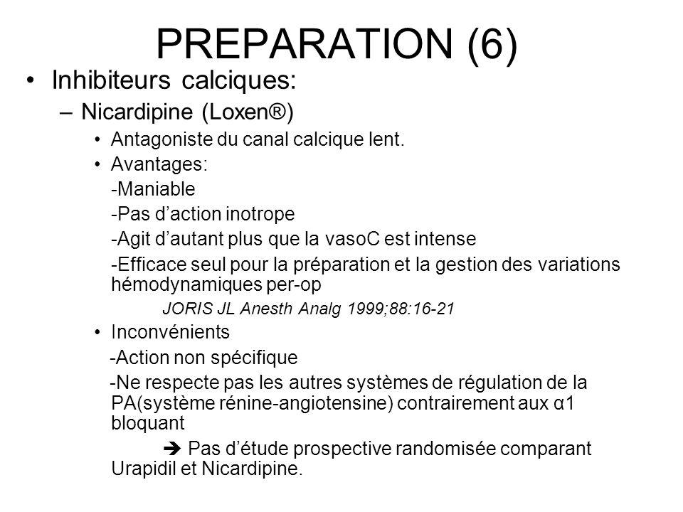 PREPARATION (6) Inhibiteurs calciques: Nicardipine (Loxen®)