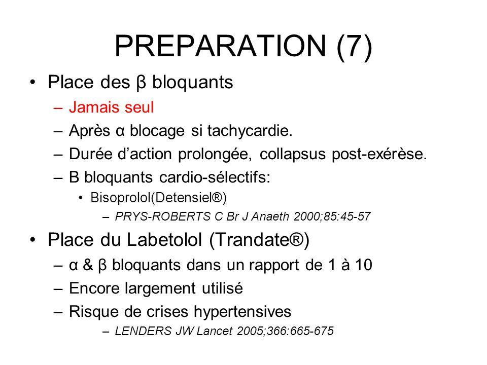 PREPARATION (7) Place des β bloquants Place du Labetolol (Trandate®)