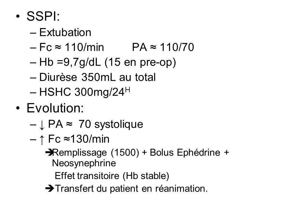 SSPI: Evolution: Extubation Fc ≈ 110/min PA ≈ 110/70
