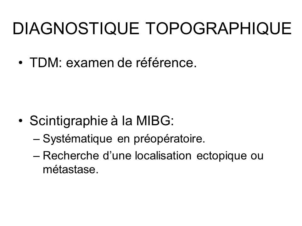 DIAGNOSTIQUE TOPOGRAPHIQUE