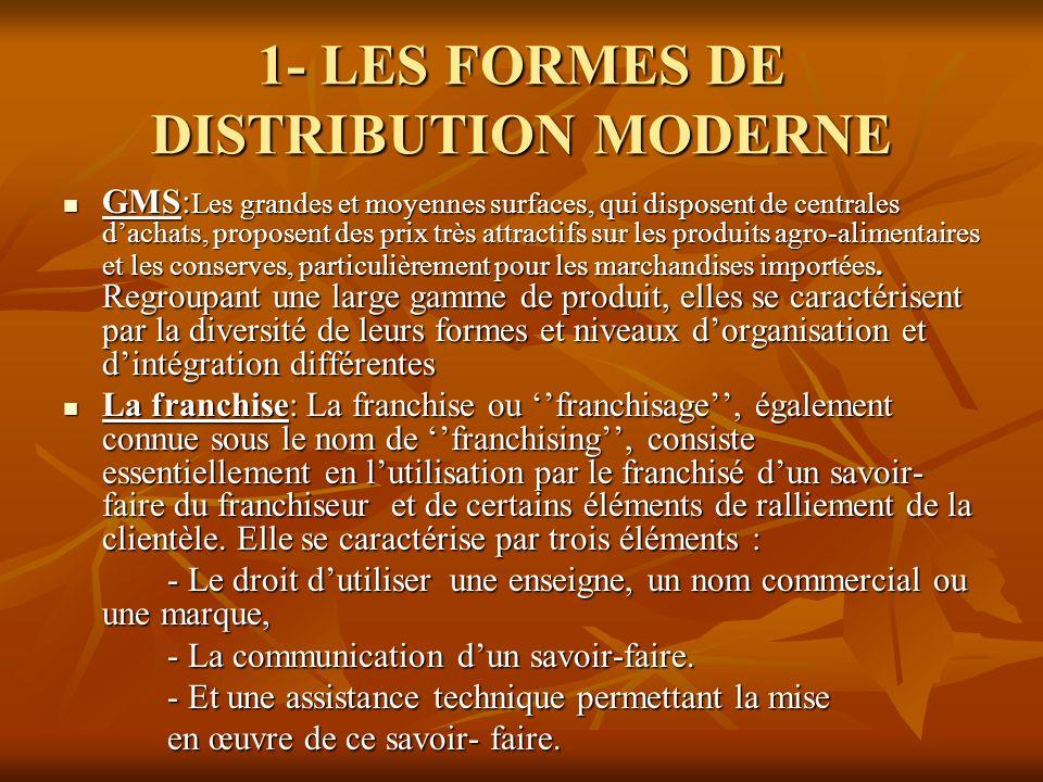 1- LES FORMES DE DISTRIBUTION MODERNE