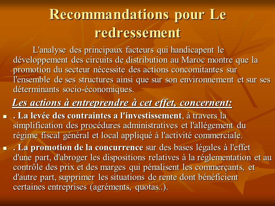 Recommandations pour Le redressement