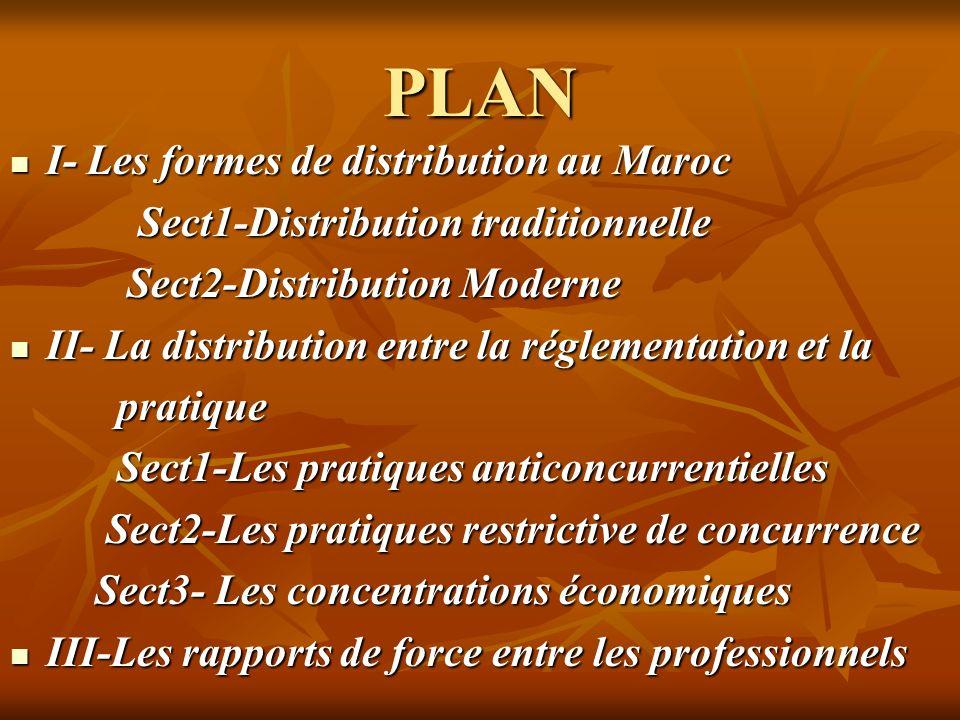 PLAN I- Les formes de distribution au Maroc