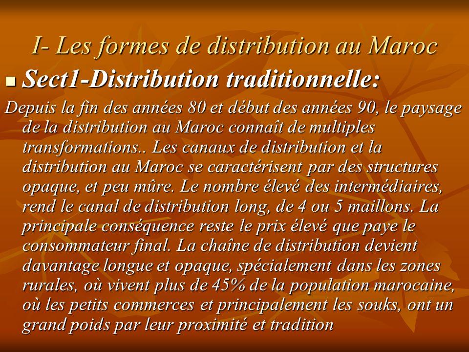 I- Les formes de distribution au Maroc