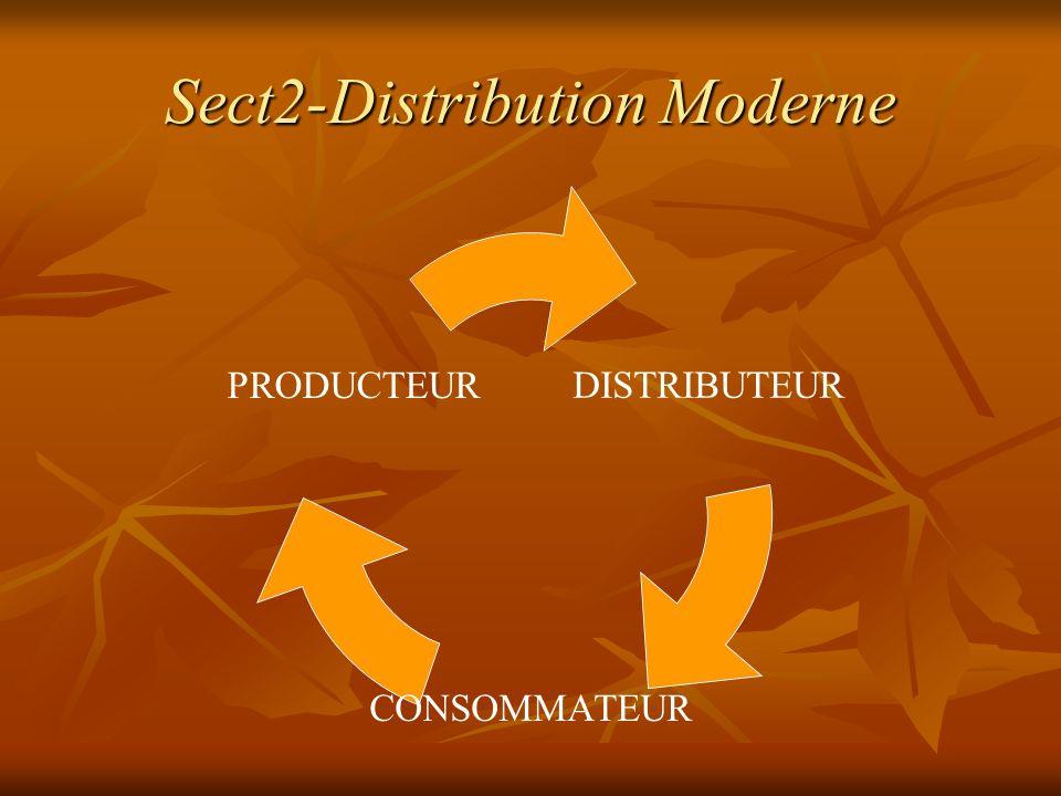 Sect2-Distribution Moderne