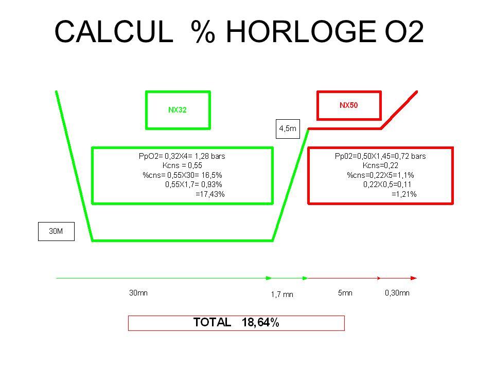 CALCUL % HORLOGE O2