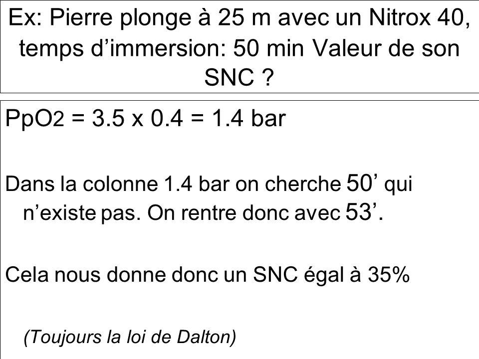 Ex: Pierre plonge à 25 m avec un Nitrox 40, temps d'immersion: 50 min Valeur de son SNC