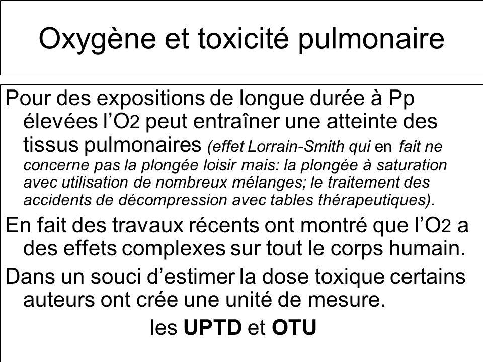 Oxygène et toxicité pulmonaire