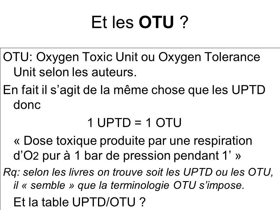 Et les OTU OTU: Oxygen Toxic Unit ou Oxygen Tolerance Unit selon les auteurs. En fait il s'agit de la même chose que les UPTD donc.