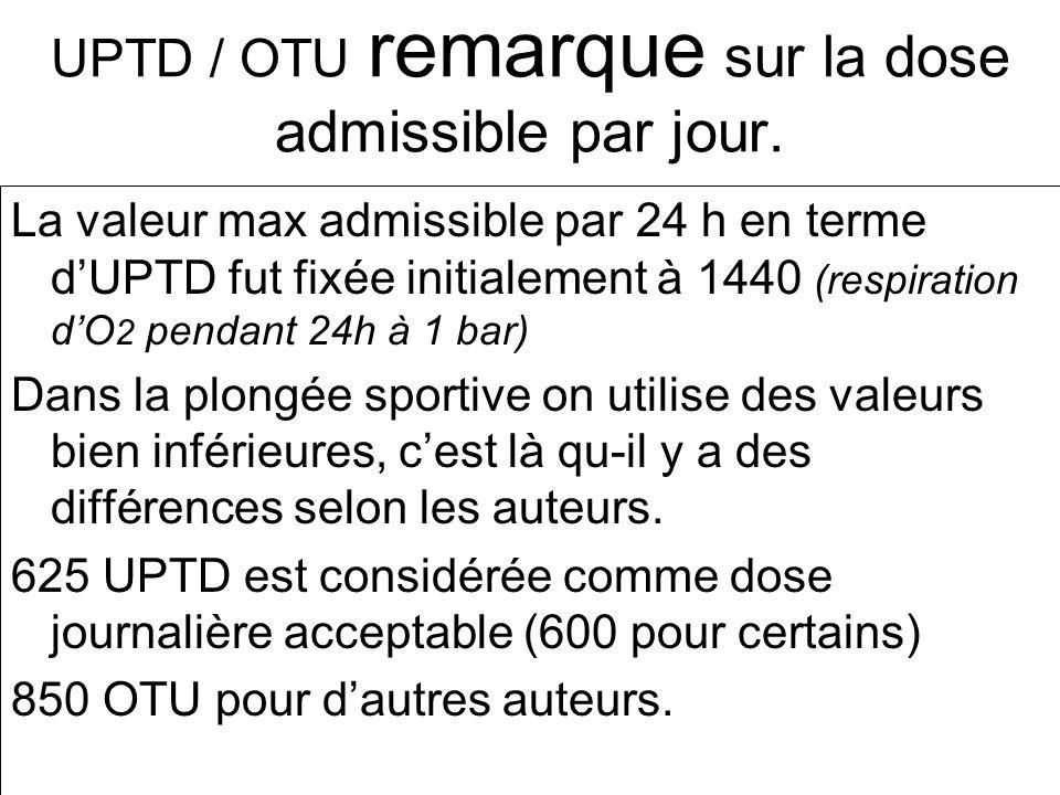 UPTD / OTU remarque sur la dose admissible par jour.