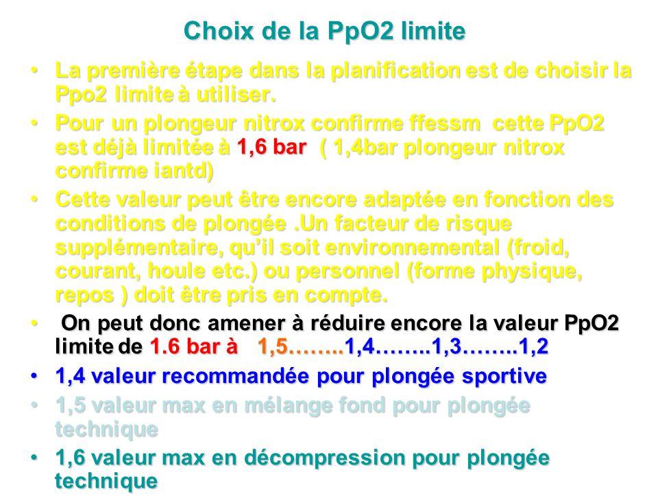 Choix de la PpO2 limite La première étape dans la planification est de choisir la Ppo2 limite à utiliser.