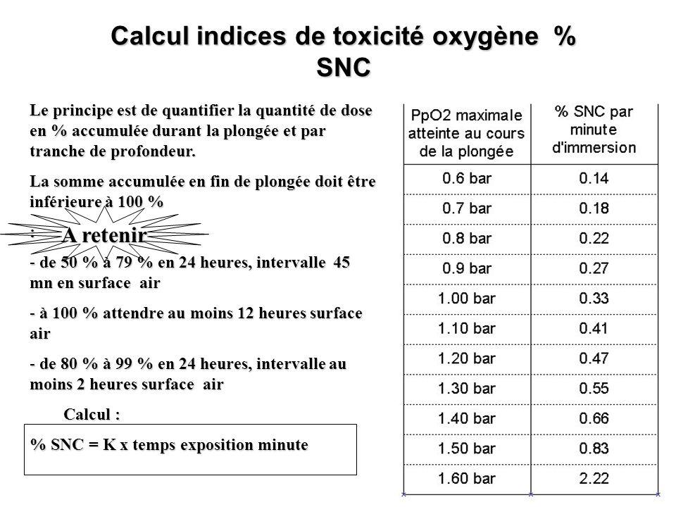 Calcul indices de toxicité oxygène % SNC