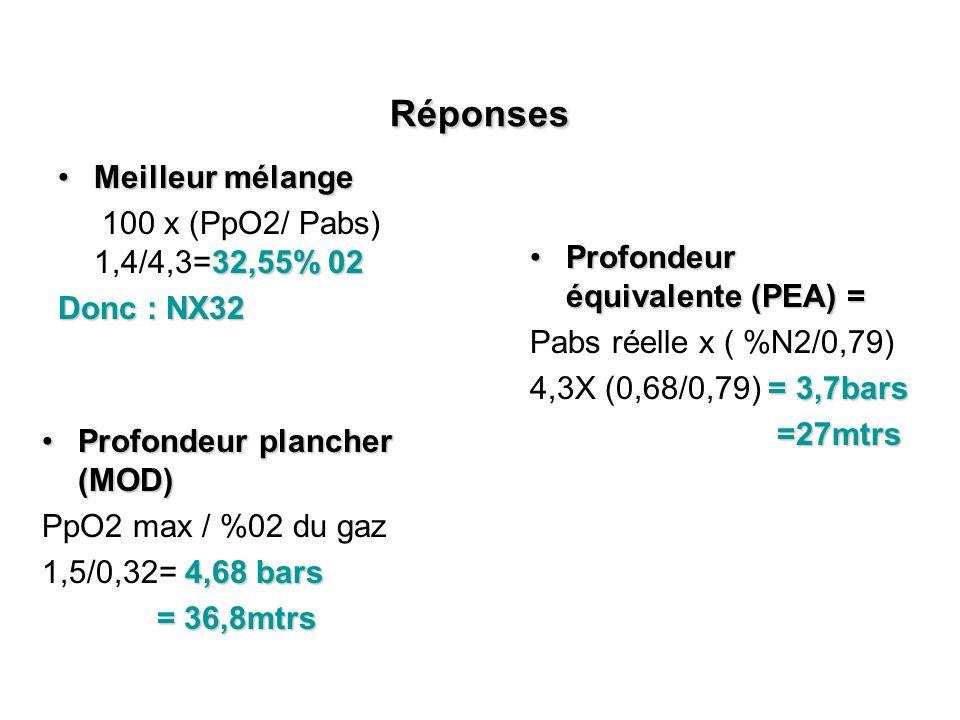 Réponses Meilleur mélange 100 x (PpO2/ Pabs) 1,4/4,3=32,55% 02