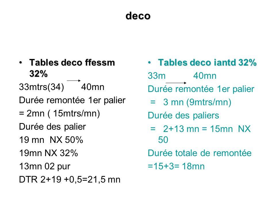 deco Tables deco ffessm 32% 33mtrs(34) 40mn Durée remontée 1er palier