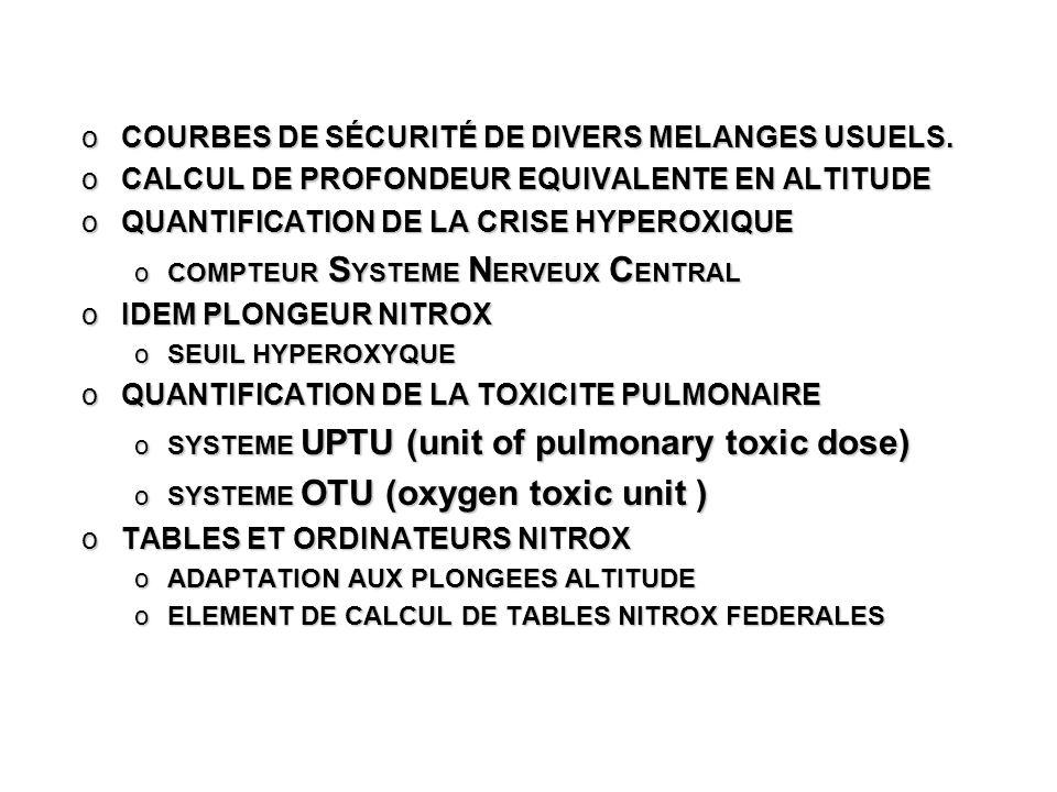 COURBES DE SÉCURITÉ DE DIVERS MELANGES USUELS.