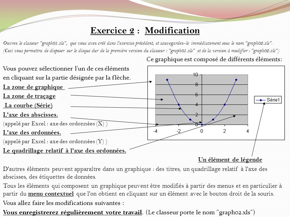Exercice 2 : Modification
