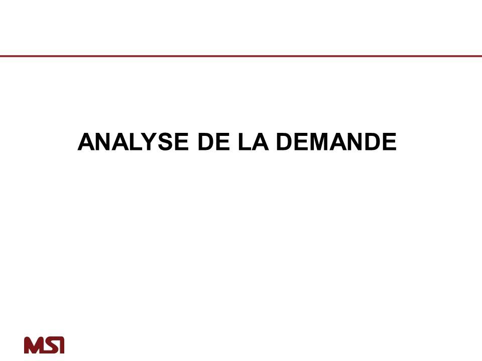 ANALYSE DE LA DEMANDE