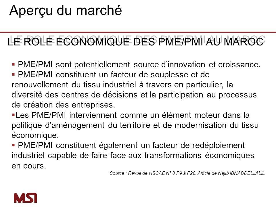 Aperçu du marché LE ROLE ECONOMIQUE DES PME/PMI AU MAROC