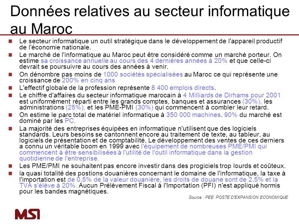 Données relatives au secteur informatique au Maroc