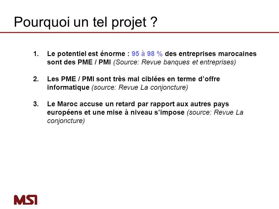 Pourquoi un tel projet Le potentiel est énorme : 95 à 98 % des entreprises marocaines sont des PME / PMI (Source: Revue banques et entreprises)
