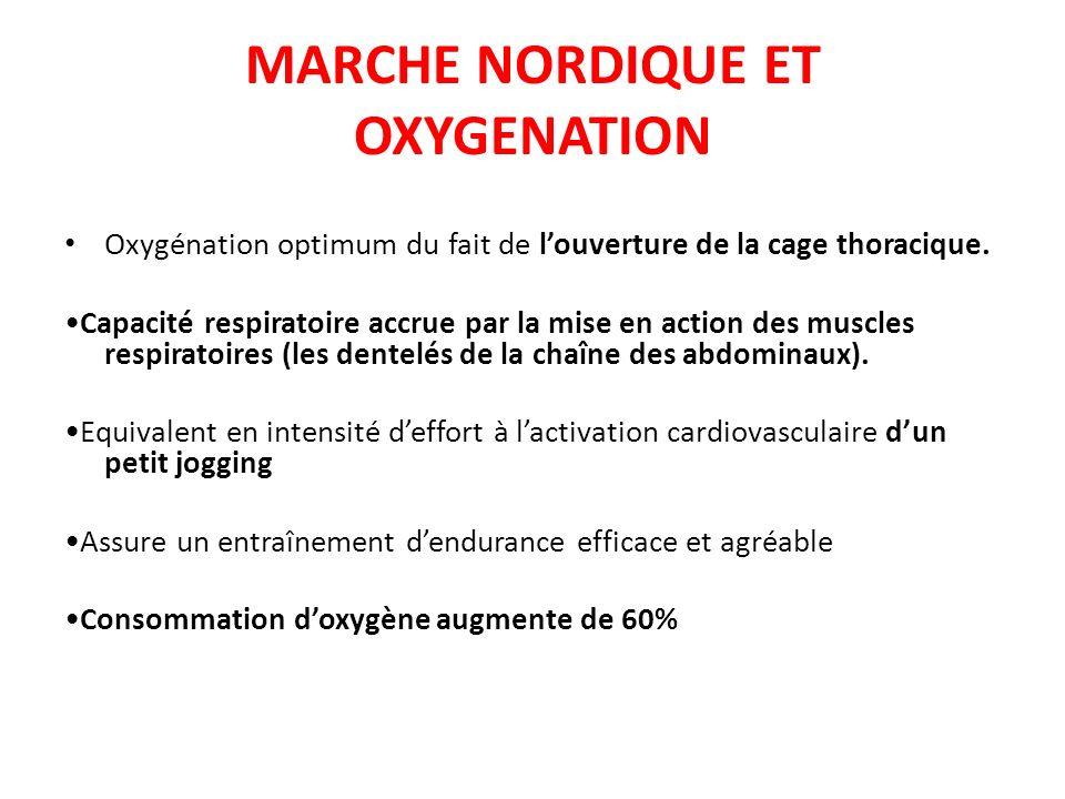 MARCHE NORDIQUE ET OXYGENATION