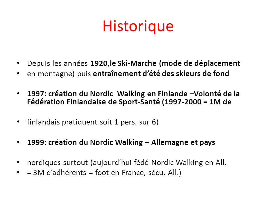 Historique Depuis les années 1920,le Ski-Marche (mode de déplacement