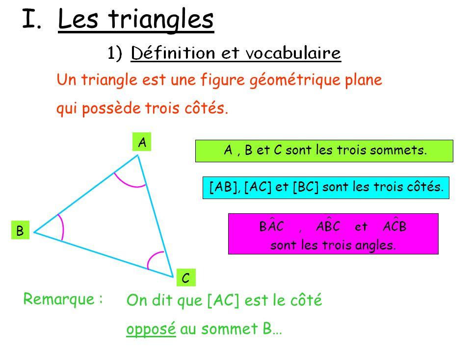 I. Les triangles Un triangle est une figure géométrique plane