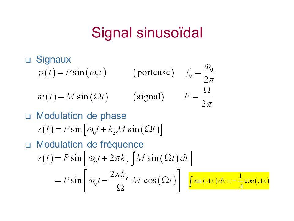 Signal sinusoïdal Signaux Modulation de phase Modulation de fréquence