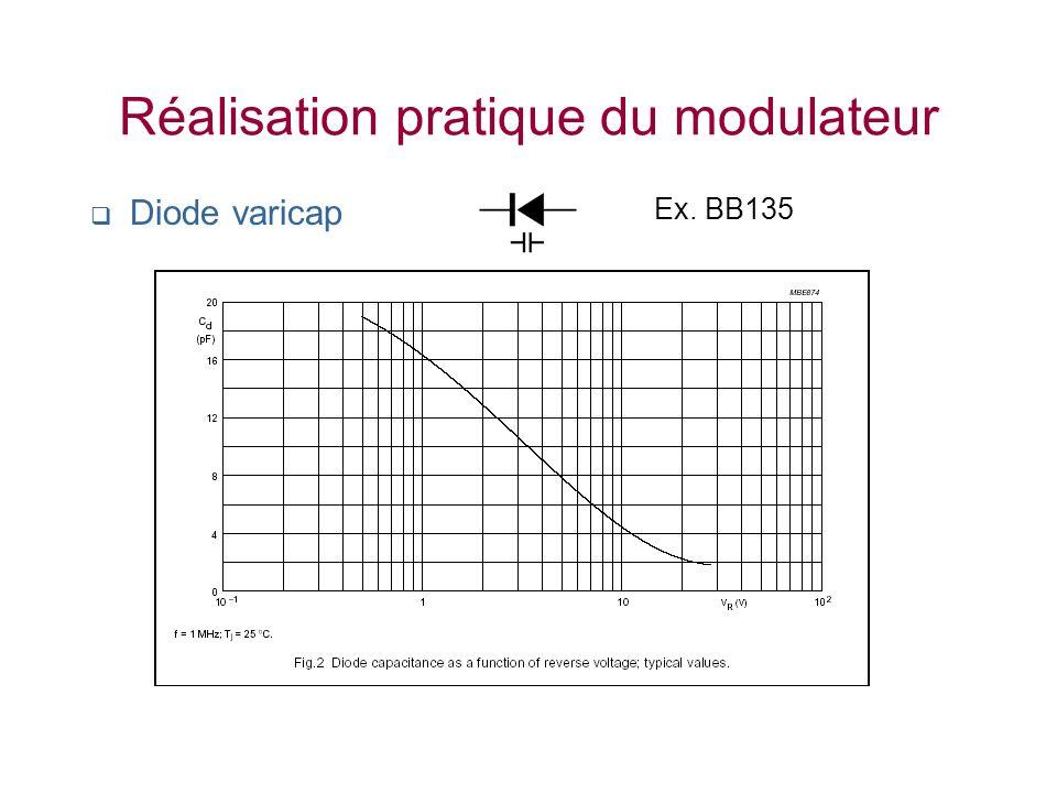 Réalisation pratique du modulateur