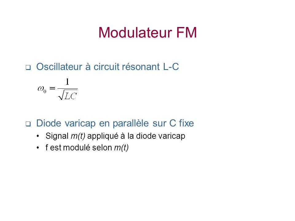 Modulateur FM Oscillateur à circuit résonant L-C
