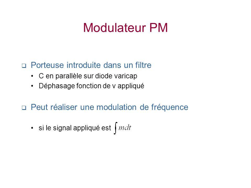 Modulateur PM Porteuse introduite dans un filtre